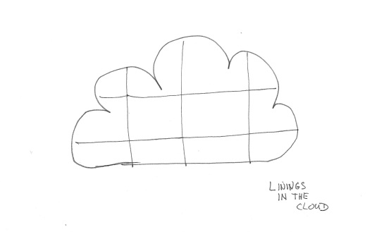borders cloud