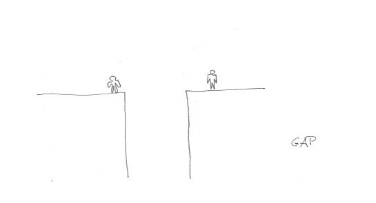 borders gap