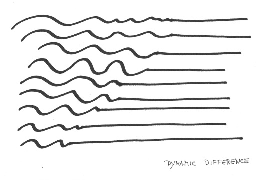 borders dynamic difference