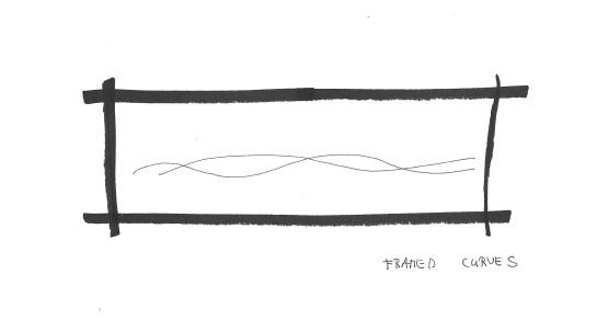 borders framed curves