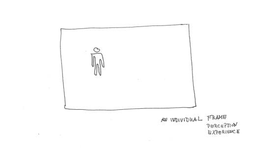 borders individual
