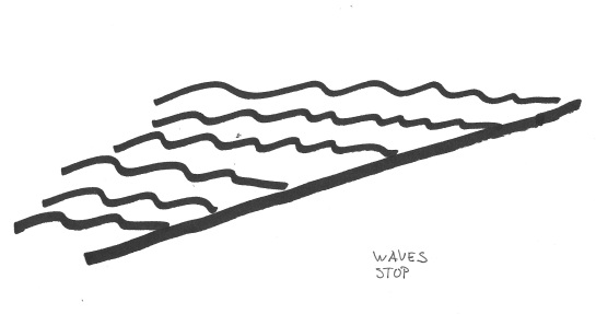 borders waves