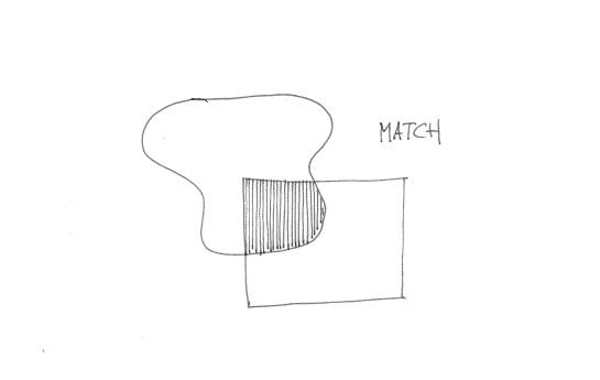 borders match